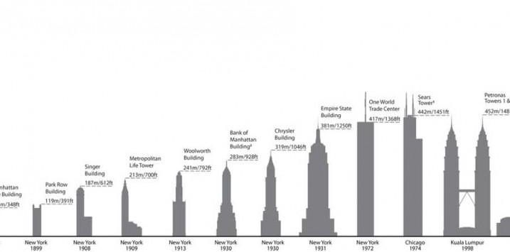 Tallest_Diagram_3
