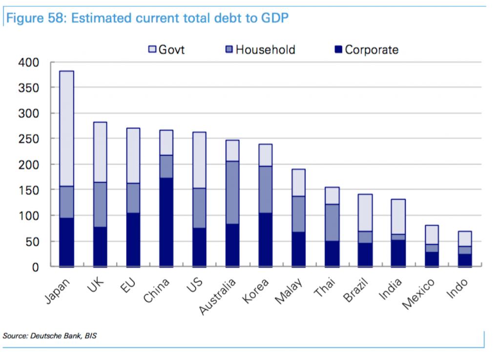070617 China debt 1