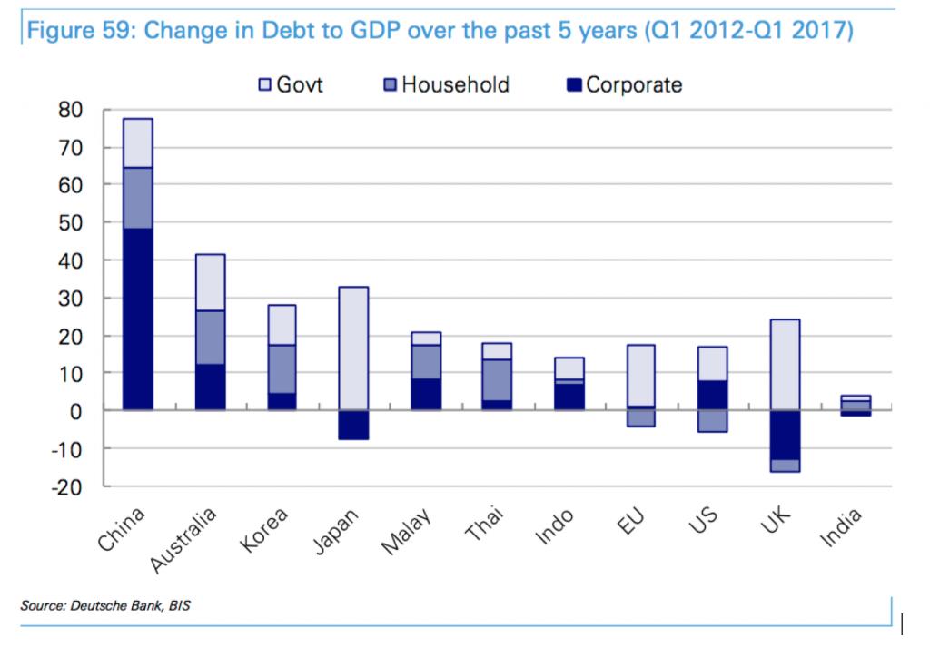 070617 China debt 2