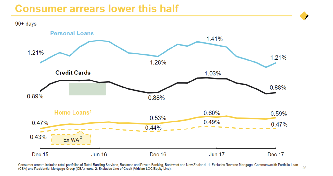 How bad is Australia's mortgage stress? « ROGER MONTGOMERY
