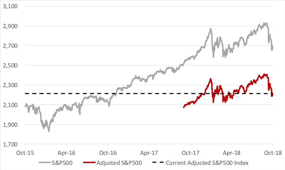 31102018_Chart3