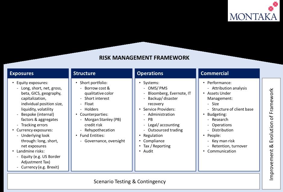 27062019_Montaka Risk Framework