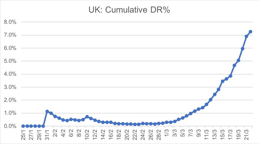 2403_Chart 3_UK
